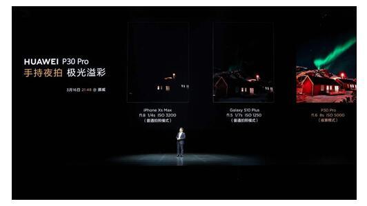 华为P30超感光传感器技术升级 综合实力强悍!