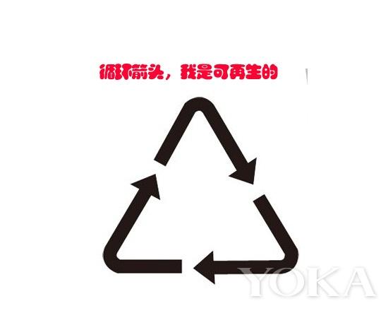 4,循环箭头,我是可再生的    这个三角形循环箭头的标识说明护肤