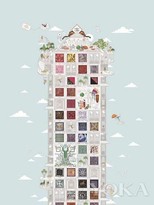 """Hermès推出""""丝巾之家""""网站"""