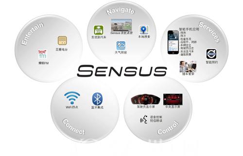 沃尔沃汽车发布Sensus科技创新子品牌